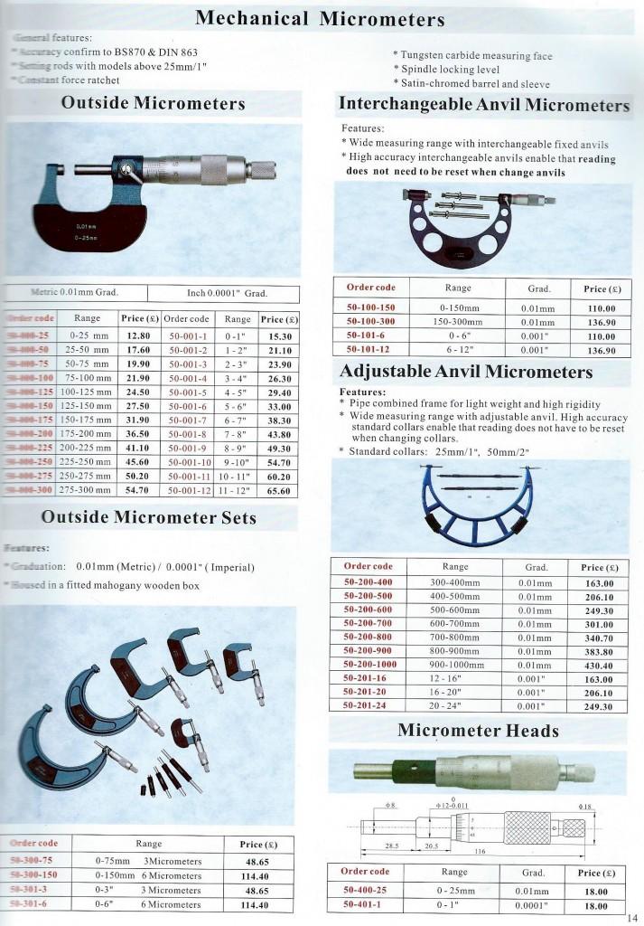 Micrometer Pg 1