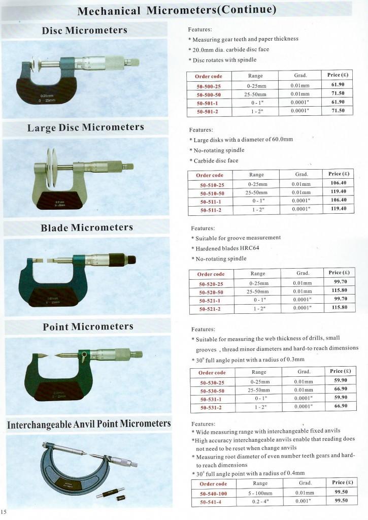Micrometer Pg 2