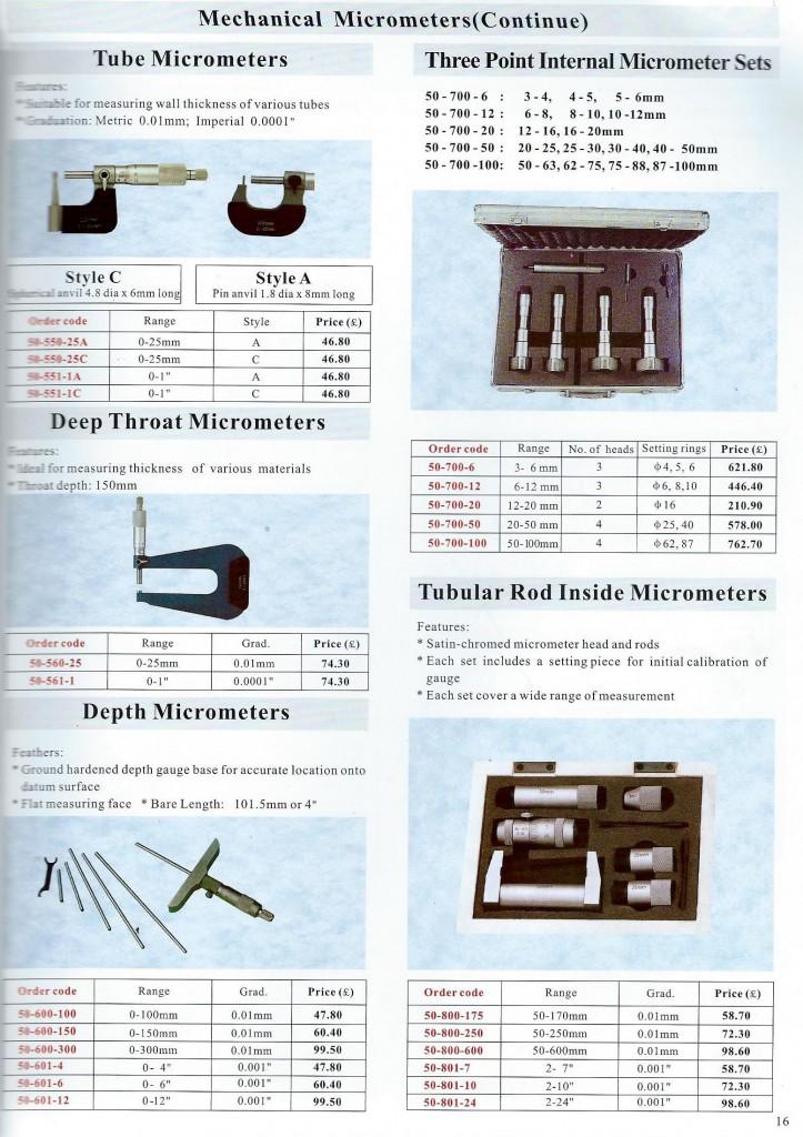 Micrometer Pg 3