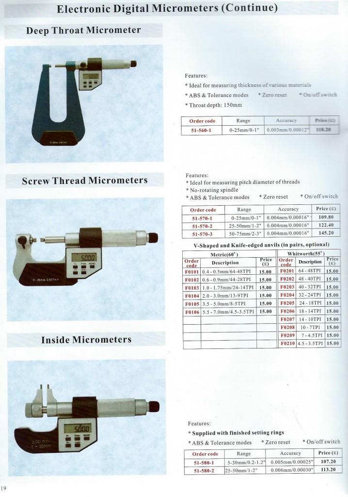 Micrometer Pg 6