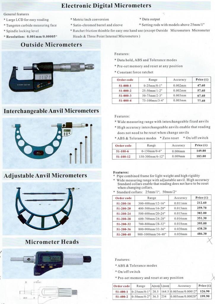 Micrometers Pg 4