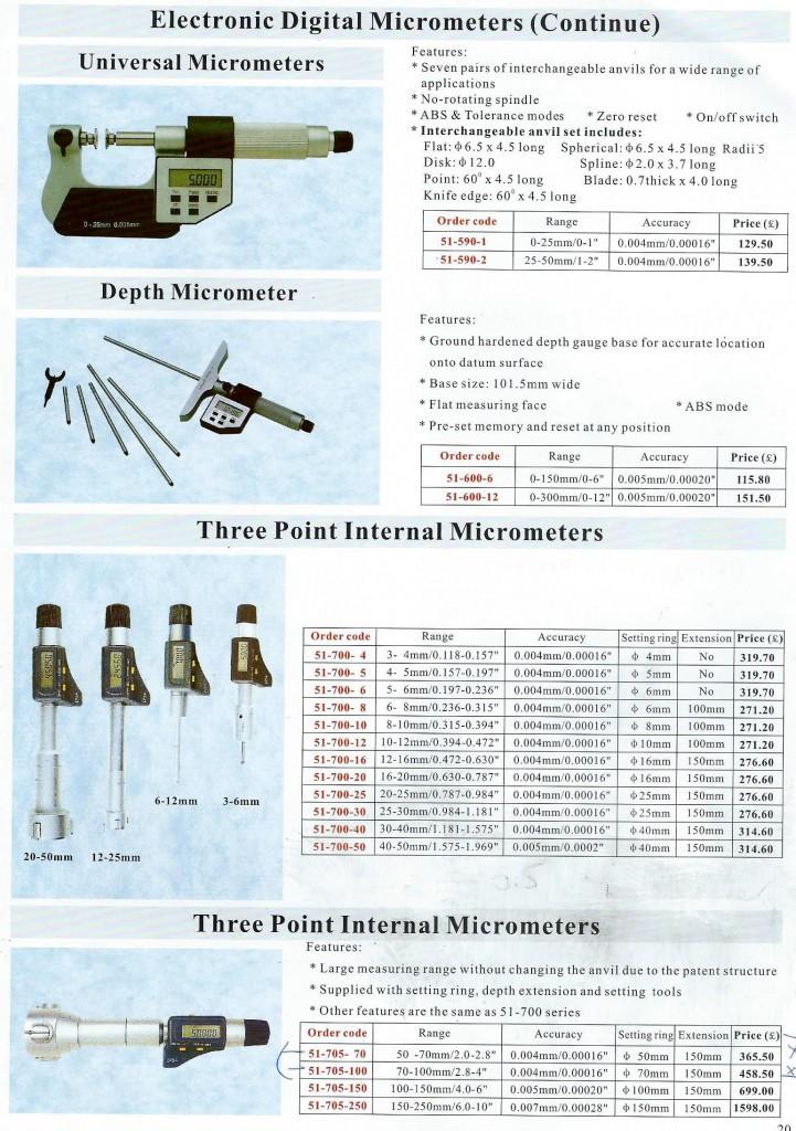 Micrometers Pg 7